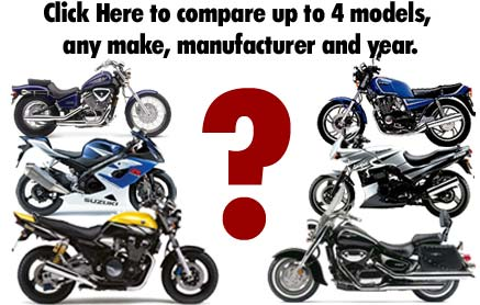 Click Here to Compare upto 4 Motorcycle Models