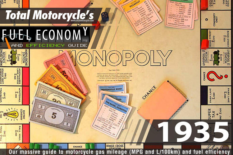 1935 Motorcycle MPG Fuel Economy Guide