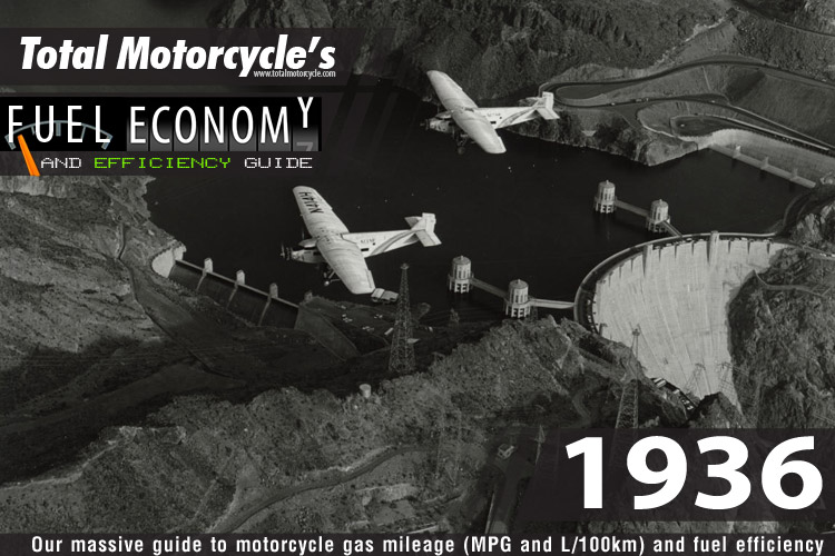 1936 Motorcycle MPG Fuel Economy Guide