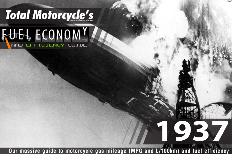 1937 Motorcycle MPG Fuel Economy Guide