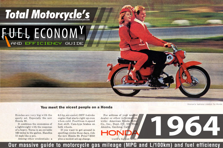 1964 Motorcycle MPG Fuel Economy Guide