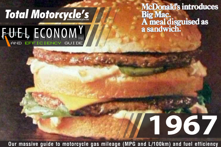 1967 Motorcycle MPG Fuel Economy Guide