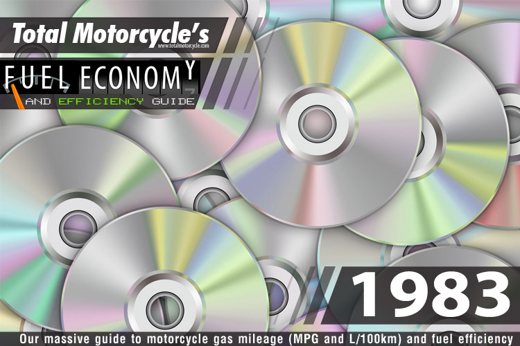 1983 Motorcycle MPG Fuel Economy Guide