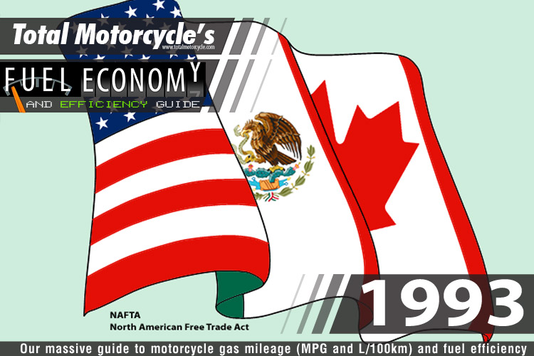 1993 Motorcycle MPG Fuel Economy Guide