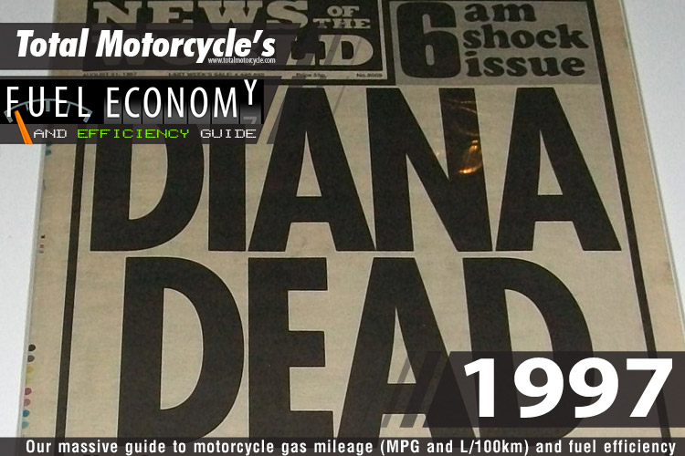 1997 Motorcycle MPG Fuel Economy Guide