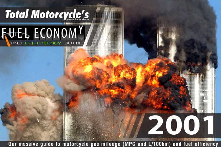 2001 Motorcycle MPG Fuel Economy Guide