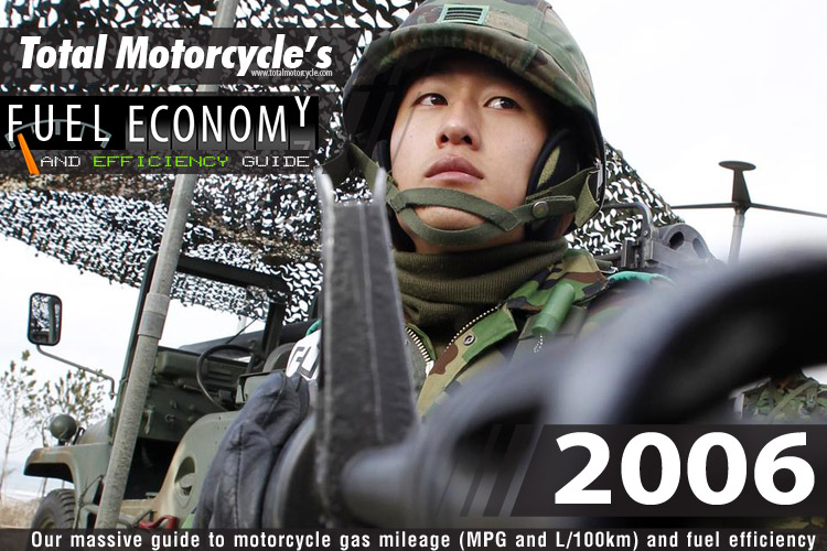 2006 Motorcycle MPG Fuel Economy Guide