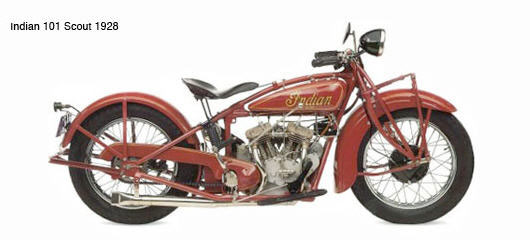 1920-1929 History of Indian Motorcycle