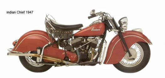 1940-1949 History of Indian Motorcycle