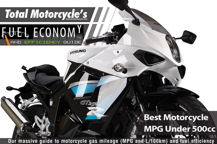 Best Motorcycle MPG Under 500cc Guide in MPG and L/100km
