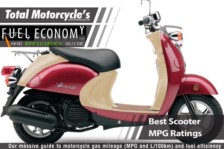 Best Scooter MPG Guide in MPG and L/100km