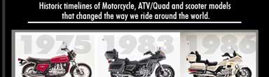 Motorcycle Model Timelines Guide
